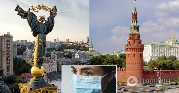 У розпал пандемії Україна продала Росії 18 тонн масок – Ар'єв (ДОКУМЕНТ)